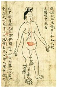 acupuncture enceinte